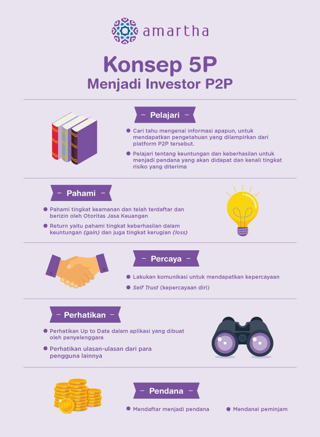 Infographic 5P p2p